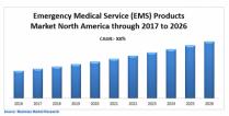 North America Emergency Medical Service (EMS)