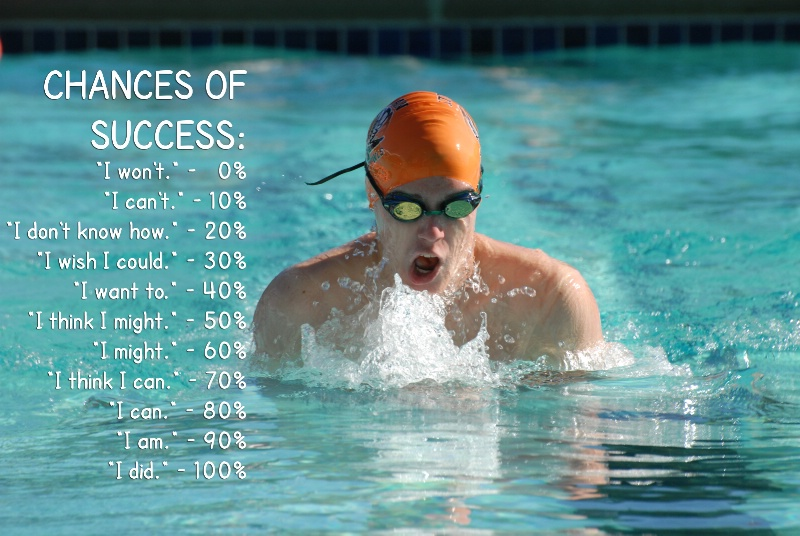 joe chances of success copy