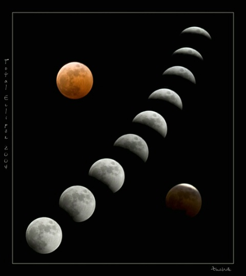 Total Eclipse 2004