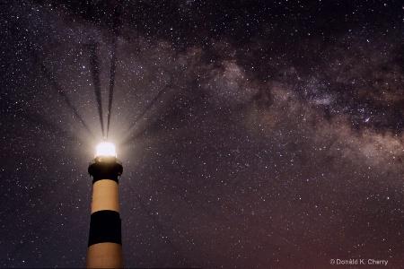 Man's Light Vs God's Light