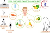 Yoga Poses and Foods for Glowing Skin.